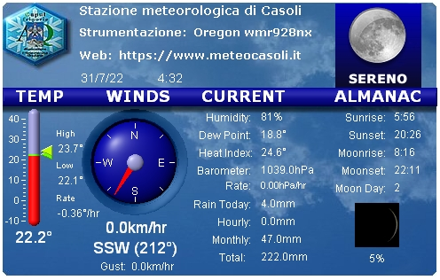 meteocasoli.it